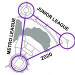 Final Junior League Scores for 2020