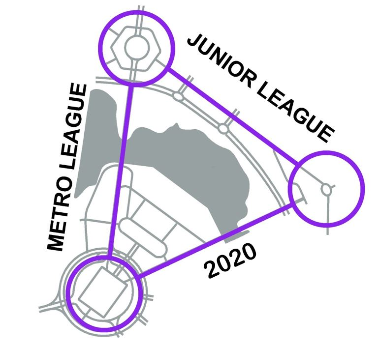 Junior league 2020